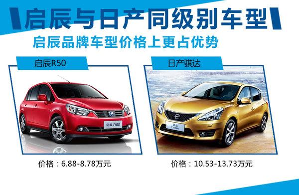 产 廉价 品牌达特桑 不会引入中国高清图片
