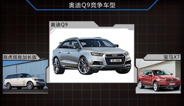 """早在去年,奥迪高层便透露将打造一款更高级别的SUV车型。2014年北京车展期间,奥迪汽车全球CEO鲁佩特·施泰德再次向媒体证实了这个消息,他表示:奥迪豪华SUV的阵容可能将再增添一款定位在Q7之上的大型SUV。网通社在对相关资料进行整理后发现,根据奥迪SUV产品的命名方式,这款新车有望被定名""""Q9""""而非""""Q8"""",后者未来或将以奥迪Q7跨界版的身份与消费者见面。 奥迪将推旗舰SUV-Q9 竞争揽胜/X7   随着大众集团模块化平台的使用,未来奥"""