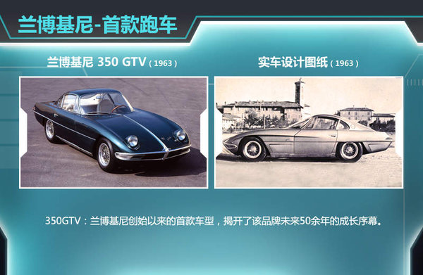 汽车,它由都灵设计室完成,并于1963年在都灵车展首度亮相.其高清图片
