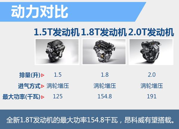 通用在华国产全新增压引擎 昂科威有望搭载(图3)
