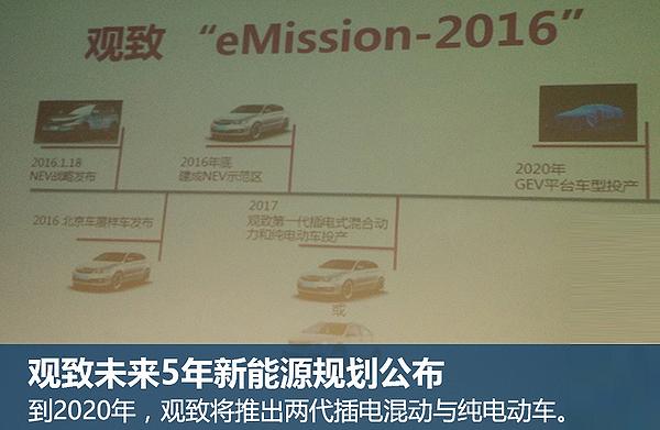 观致确定新能源-销量目标 将打造新车型平台(图3)