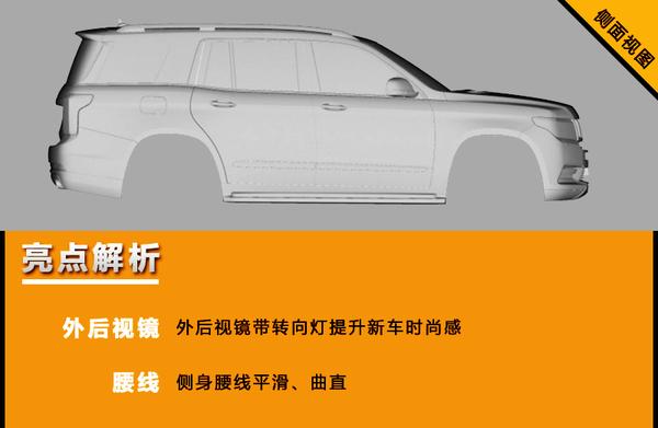 北汽将推超大型SUV 轴距长度远超路虎揽胜!(图4)