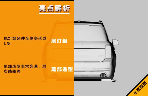 北汽将推超大型SUV 轴距长度远超路虎揽胜!(图5)