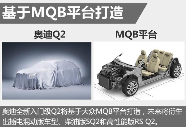 它比Q3少一Q 奥迪下月将发布全新入门级SUV(图3)