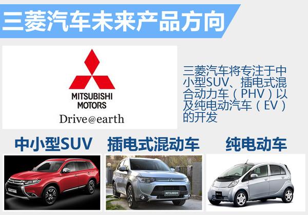 三菱4年内将推出13款新车 大多数将进入国内(图4)
