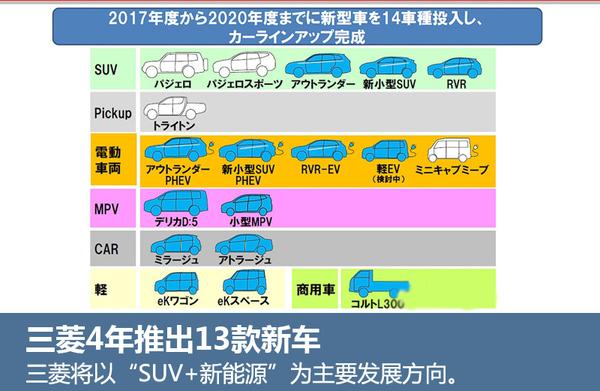 三菱4年内将推出13款新车 大多数将进入国内(图2)