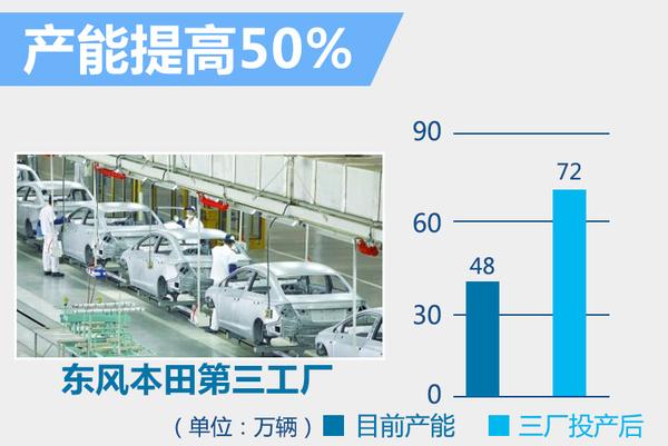 东风本田将推自主研发纯电动车 竞争启辰晨风(图5)