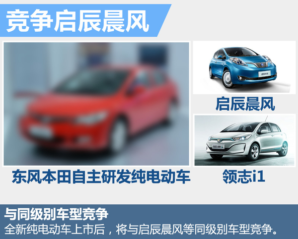 东风本田将推自主研发纯电动车 竞争启辰晨风(图3)