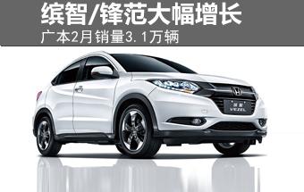广本2月销量3.1万辆 缤智/锋范大幅增长