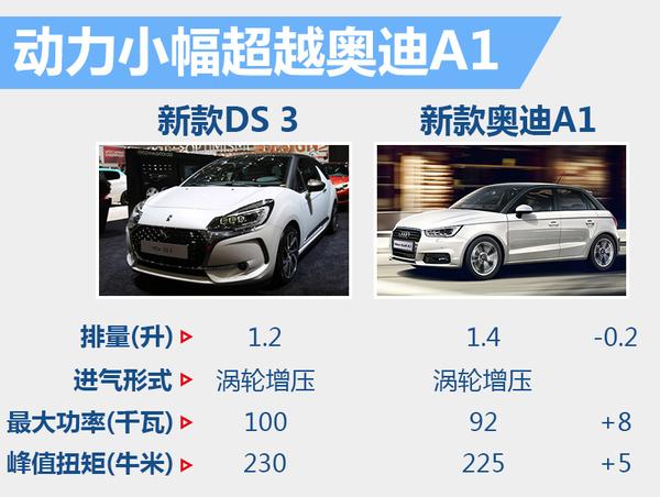 颜值担当DS3换搭1.2T发动机 年内将在华上市(图5)
