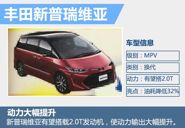 丰田新普瑞维亚将搭2.0T 动力输出接近3.5升(图2)