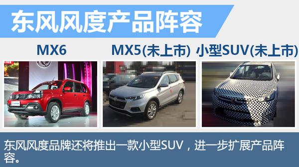 东风风度第二款SUV将投产 动力可不是老二!(图5)