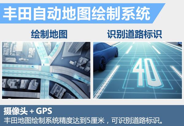 不只是车企?零部件公司也要推出自动驾驶车(图2)