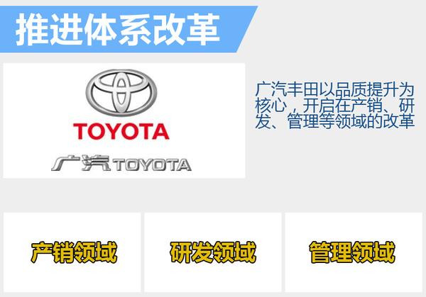 """广汽丰田新款致炫在今年北京车展中正式发布,新车在外观部分进行了大幅调整。在此期间,广汽丰田规划1.2T车型以及雷凌插电式混动版将陆续推出,并且启动""""全体系构造改革"""",旨在以品质提升为核心,打造一家更具竞争力的企业。网通社从广汽丰田了解到:广汽丰田将在产销、研发、管理等领域进行改革。在产品层面,广汽丰田将陆续有多款新车上市,从而实现快速发展。   在产能方面,广汽丰田第三生产线目前正在规划建设中,最大年产能为22万辆,相比目前总产能增长了58%。在研发领域,广汽丰田1."""