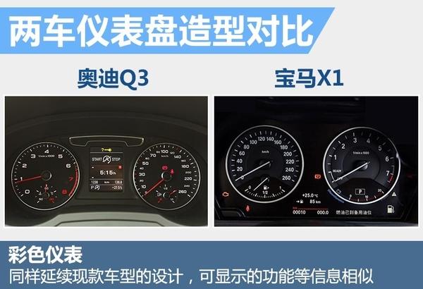 仪表盘方面奥迪q3采用彩色仪表,其中可以显示续航里程,百公里油耗