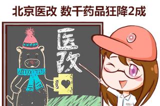 北京医改数千药品狂降2成