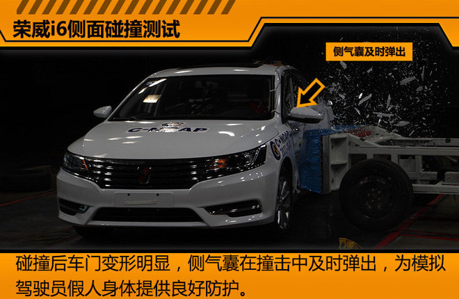 侧面碰撞测试中,上汽荣威i6同样有着良好的表现。在撞击后驾驶员一侧车门有明显变形,但在撞击中由于侧气囊及时弹出,从而对模拟驾驶员假人的身体提供充分保护。