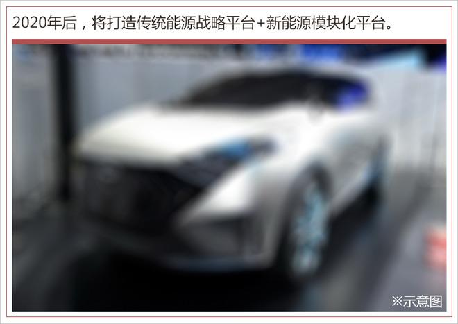 """国产""""法拉利""""明年推出 海马全新图标正式曝光"""
